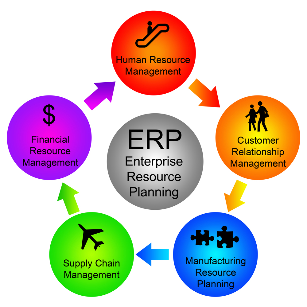 online-erp-software-solution_0