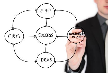 Erp Companies in Coimbatore