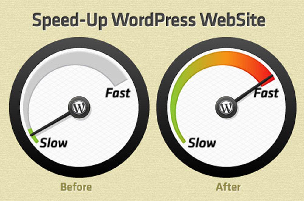 Best way to get your website to the top of google - Skew