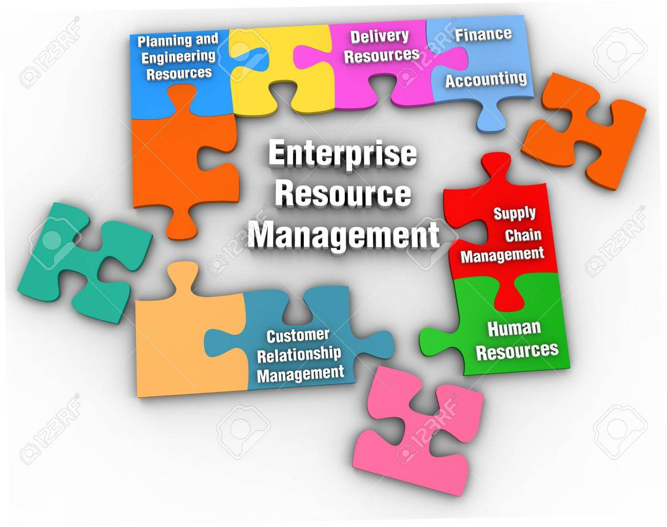 Latest technology in ERP software usage